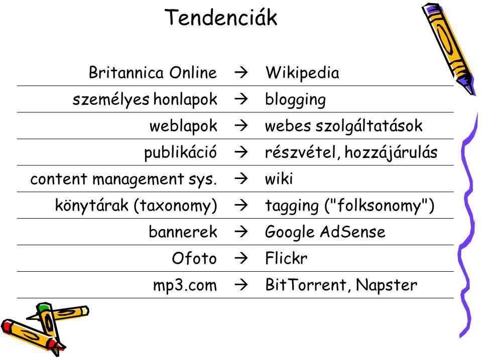 Tendenciák Britannica Online  Wikipedia személyes honlapok  blogging weblapok  webes szolgáltatások publikáció  részvétel, hozzájárulás content management sys.