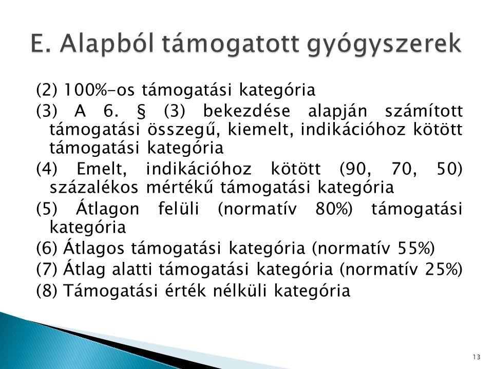 (2) 100%-os támogatási kategória (3) A 6.