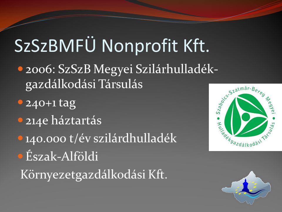 SzSzBMFÜ Nonprofit Kft. 2006: SzSzB Megyei Szilárhulladék- gazdálkodási Társulás 240+1 tag 214e háztartás 140.000 t/év szilárdhulladék Észak-Alföldi K