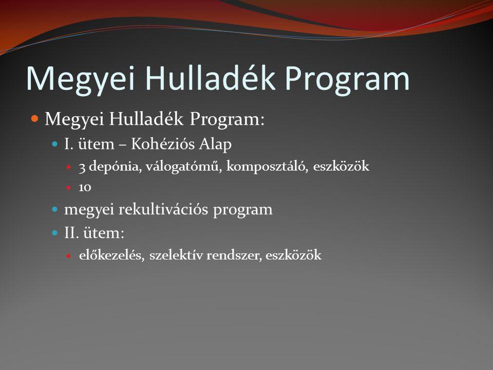 Megyei Hulladék Program Megyei Hulladék Program: I. ütem – Kohéziós Alap 3 depónia, válogatómű, komposztáló, eszközök 10 megyei rekultivációs program