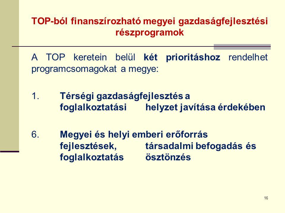 TOP-ból finanszírozható megyei gazdaságfejlesztési részprogramok 16 A TOP keretein belül két prioritáshoz rendelhet programcsomagokat a megye: 1.Térsé