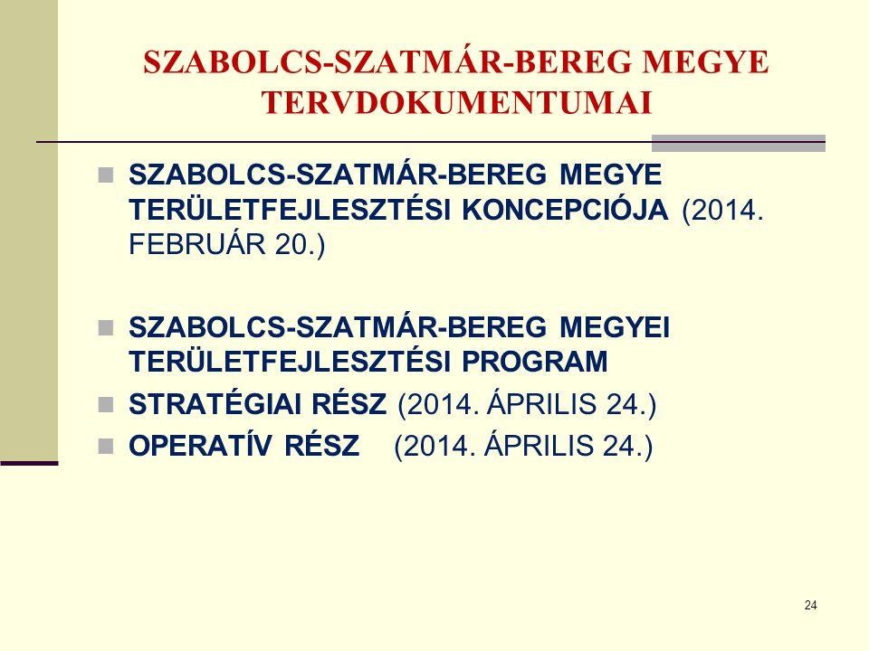 SZABOLCS-SZATMÁR-BEREG MEGYE TERVDOKUMENTUMAI SZABOLCS-SZATMÁR-BEREG MEGYE TERÜLETFEJLESZTÉSI KONCEPCIÓJA (2014. FEBRUÁR 20.) SZABOLCS-SZATMÁR-BEREG M
