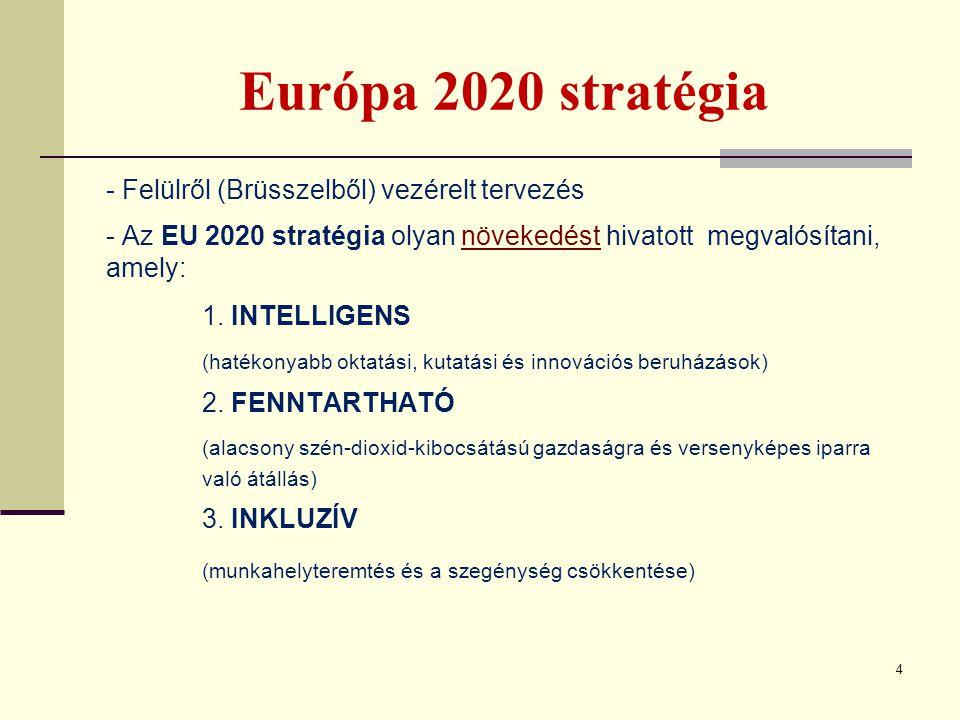 Európa 2020 stratégia - Felülről (Brüsszelből) vezérelt tervezés - Az EU 2020 stratégia olyan növekedést hivatott megvalósítani, amely: 1. INTELLIGENS