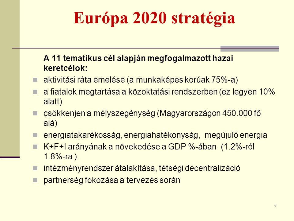 Európa 2020 stratégia A 11 tematikus cél alapján megfogalmazott hazai keretcélok: aktivitási ráta emelése (a munkaképes korúak 75%-a) a fiatalok megta