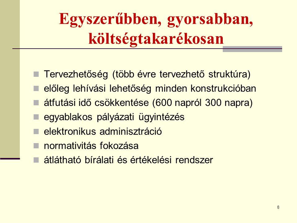 Operatív programok 1322/2013.(VI.12.) Korm. hat.