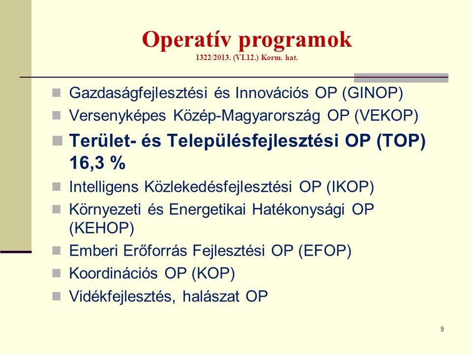 Operatív programok 1322/2013. (VI.12.) Korm. hat. 9 Gazdaságfejlesztési és Innovációs OP (GINOP) Versenyképes Közép-Magyarország OP (VEKOP) Terület- é