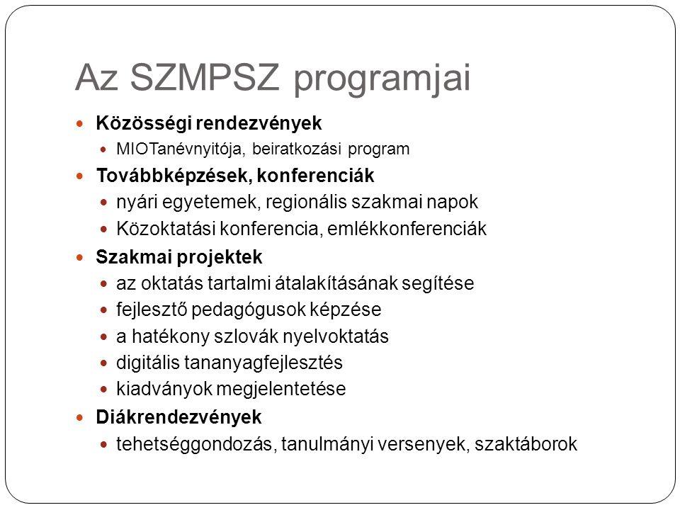 Az SZMPSZ programjai Közösségi rendezvények MIOTanévnyitója, beiratkozási program Továbbképzések, konferenciák nyári egyetemek, regionális szakmai napok Közoktatási konferencia, emlékkonferenciák Szakmai projektek az oktatás tartalmi átalakításának segítése fejlesztő pedagógusok képzése a hatékony szlovák nyelvoktatás digitális tananyagfejlesztés kiadványok megjelentetése Diákrendezvények tehetséggondozás, tanulmányi versenyek, szaktáborok