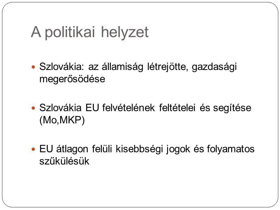 A politikai helyzet Szlovákia: az államiság létrejötte, gazdasági megerősödése Szlovákia EU felvételének feltételei és segítése (Mo,MKP) EU átlagon felüli kisebbségi jogok és folyamatos szűkülésük
