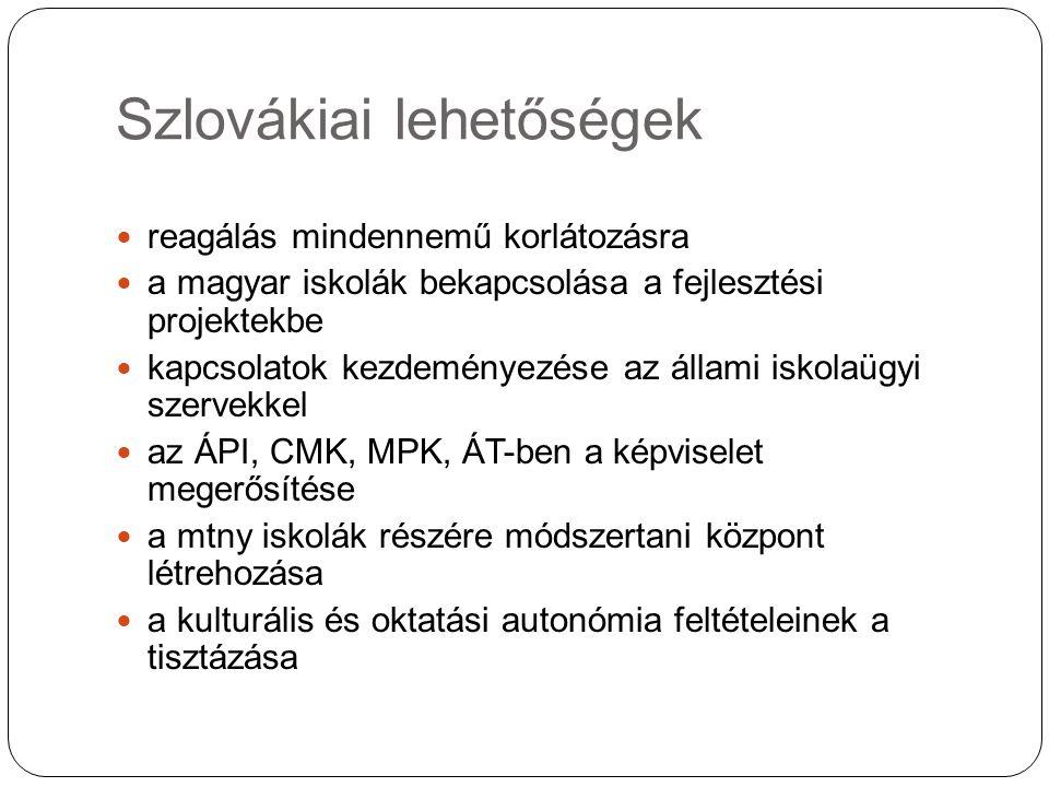 Szlovákiai lehetőségek reagálás mindennemű korlátozásra a magyar iskolák bekapcsolása a fejlesztési projektekbe kapcsolatok kezdeményezése az állami iskolaügyi szervekkel az ÁPI, CMK, MPK, ÁT-ben a képviselet megerősítése a mtny iskolák részére módszertani központ létrehozása a kulturális és oktatási autonómia feltételeinek a tisztázása