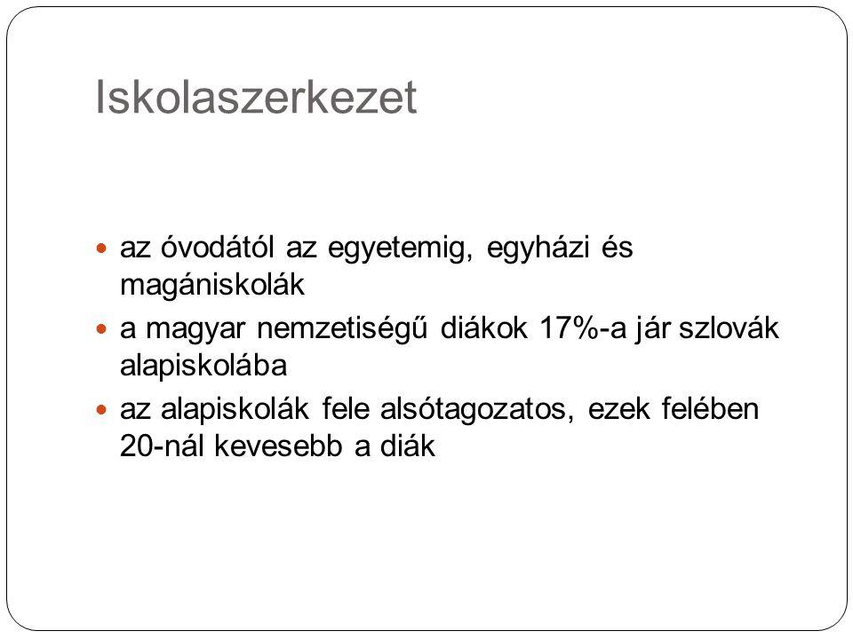 Iskolaszerkezet az óvodától az egyetemig, egyházi és magániskolák a magyar nemzetiségű diákok 17%-a jár szlovák alapiskolába az alapiskolák fele alsótagozatos, ezek felében 20-nál kevesebb a diák
