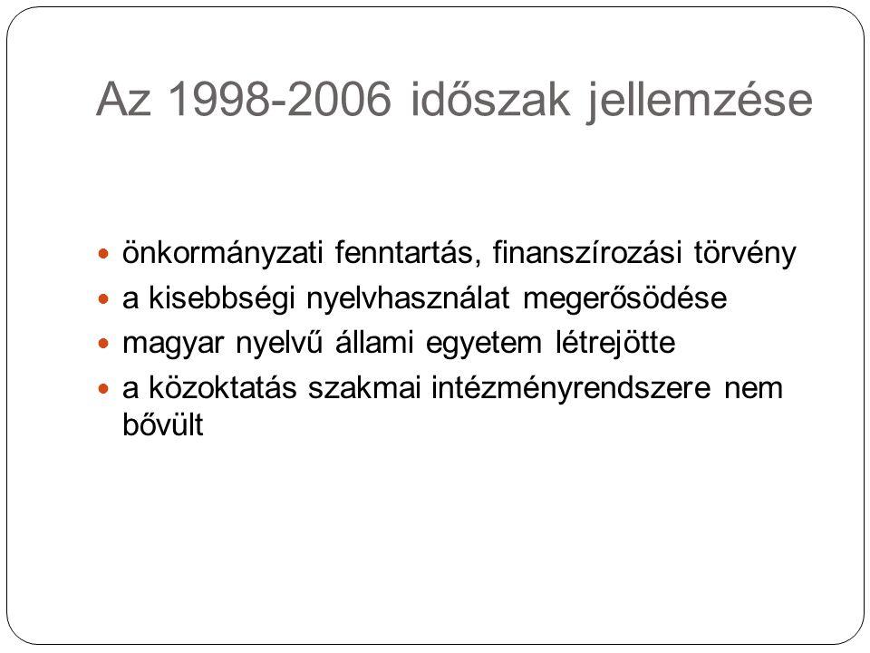 Az 1998-2006 időszak jellemzése önkormányzati fenntartás, finanszírozási törvény a kisebbségi nyelvhasználat megerősödése magyar nyelvű állami egyetem létrejötte a közoktatás szakmai intézményrendszere nem bővült