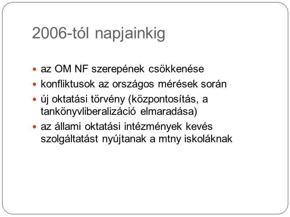 2006-tól napjainkig az OM NF szerepének csökkenése konfliktusok az országos mérések során új oktatási törvény (központosítás, a tankönyvliberalizáció elmaradása) az állami oktatási intézmények kevés szolgáltatást nyújtanak a mtny iskoláknak