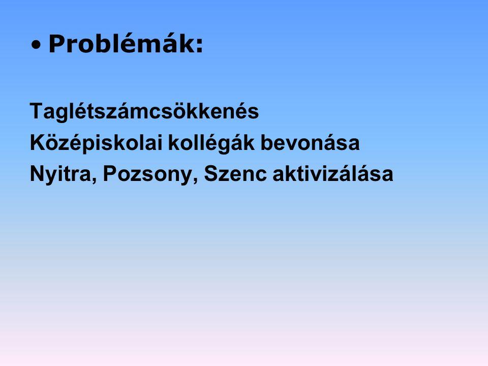 Problémák: Taglétszámcsökkenés Középiskolai kollégák bevonása Nyitra, Pozsony, Szenc aktivizálása