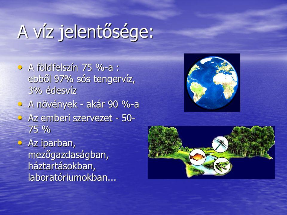 A víz jelentősége: A földfelszín 75 %-a : ebből 97% sós tengervíz, 3% édesvíz A földfelszín 75 %-a : ebből 97% sós tengervíz, 3% édesvíz A növények -