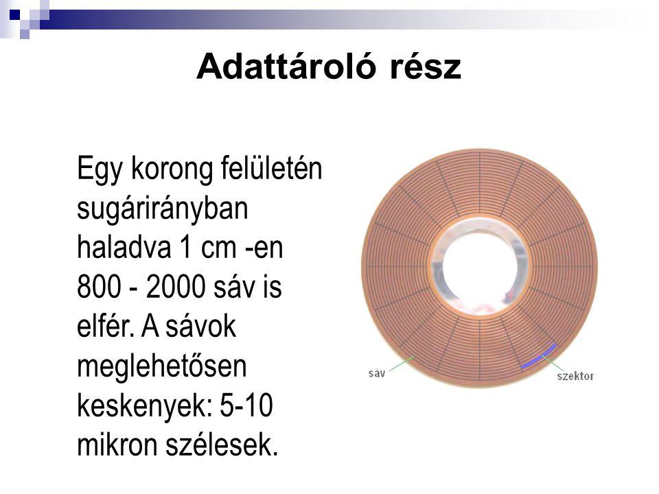 Adattároló rész Egy korong felületén sugárirányban haladva 1 cm -en 800 - 2000 sáv is elfér. A sávok meglehetősen keskenyek: 5-10 mikron szélesek.