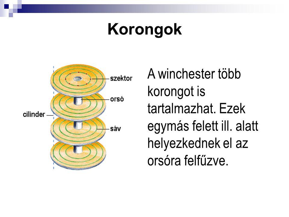 Korongok A winchester több korongot is tartalmazhat. Ezek egymás felett ill. alatt helyezkednek el az orsóra felfűzve.