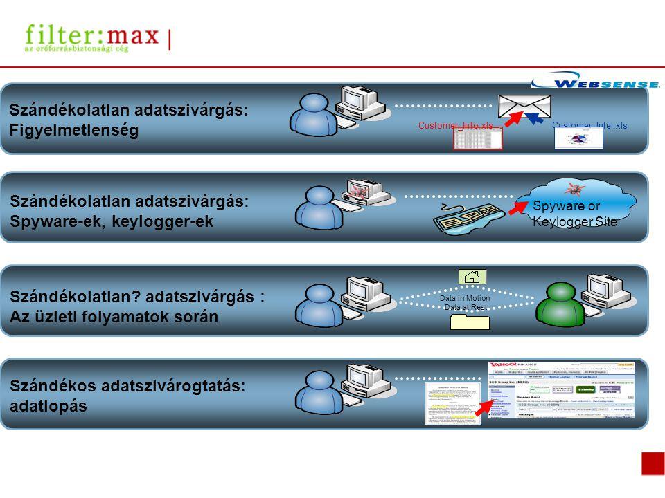 Websense PreciseID 3. generációs lenyomatképző