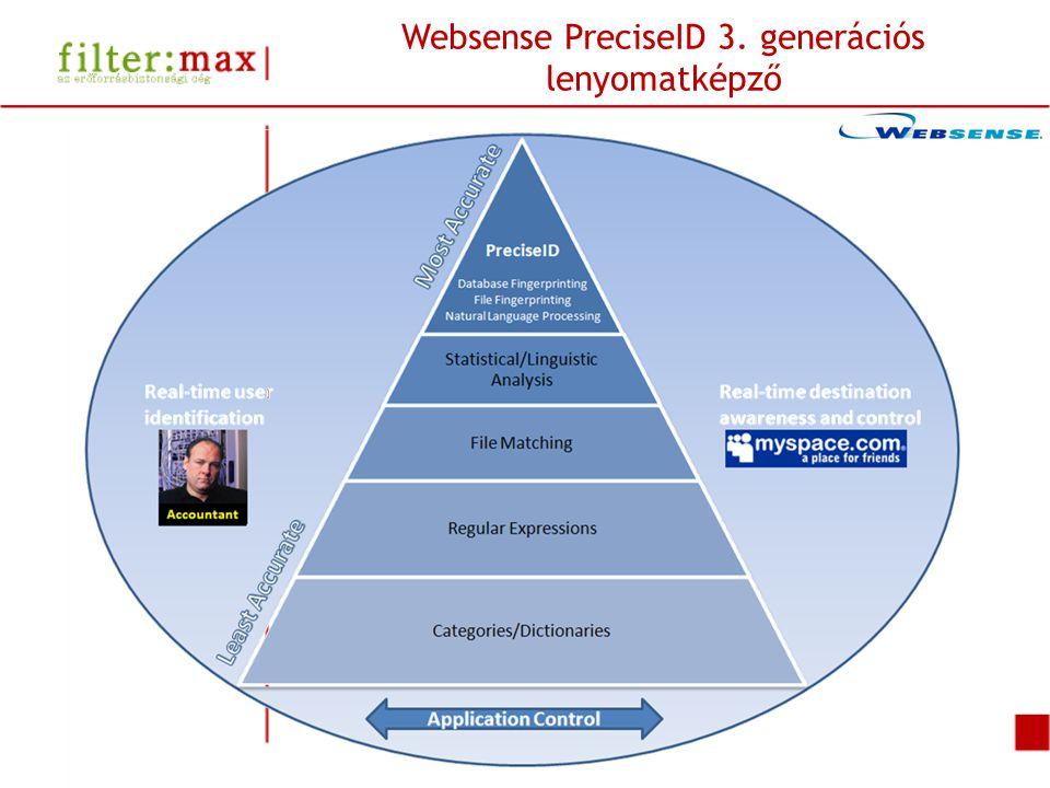 Lenyomatképzés 0x9678A 0x59A06 Detect: 010111001 101001100 00101100 100100 Outbound Content (E-mail, Web, Fax, Print, etc.) Extract Algorithmic Conversion One-way Mathematical Representation 0x5BD41 0x190C1 0x93005 0x1678A 0x461BD 0x66A1A 0x6678A 0x4D181 0xB678A 01011100 11010011 00001011 00 100100 1000111 011 0110011 0111101 Database Record or Document Algorithmic Conversion One-way Mathematical Representation Fingerprint: 0xB6751 0xB61C1 0x37CB2 0x5BD41 0x190C1 0x93005 0x590A9 0xA0001 0xB6751 0xB61C1 0x37CB2 0x5BD41 0x190C1 0x93005 0x590A9 0xA0001 Extract Fingerprint Storage & Indexing Fingerprint Creation Real-Time Fingerprint Comparison