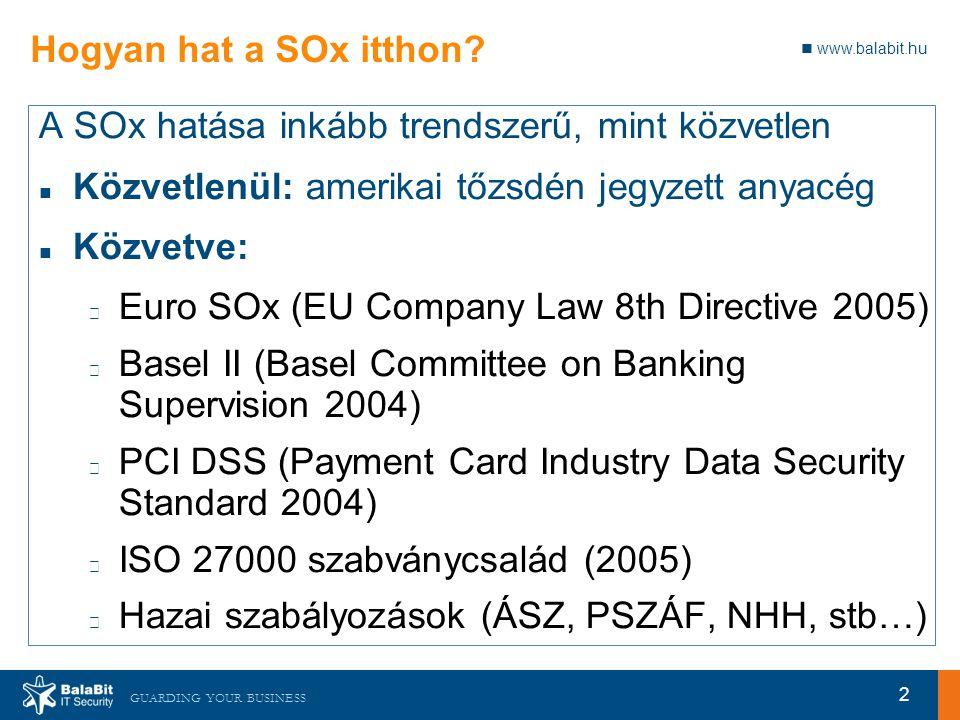 www.balabit.hu GUARDING YOUR BUSINESS Hogyan hat a SOx itthon? A SOx hatása inkább trendszerű, mint közvetlen Közvetlenül: amerikai tőzsdén jegyzett a