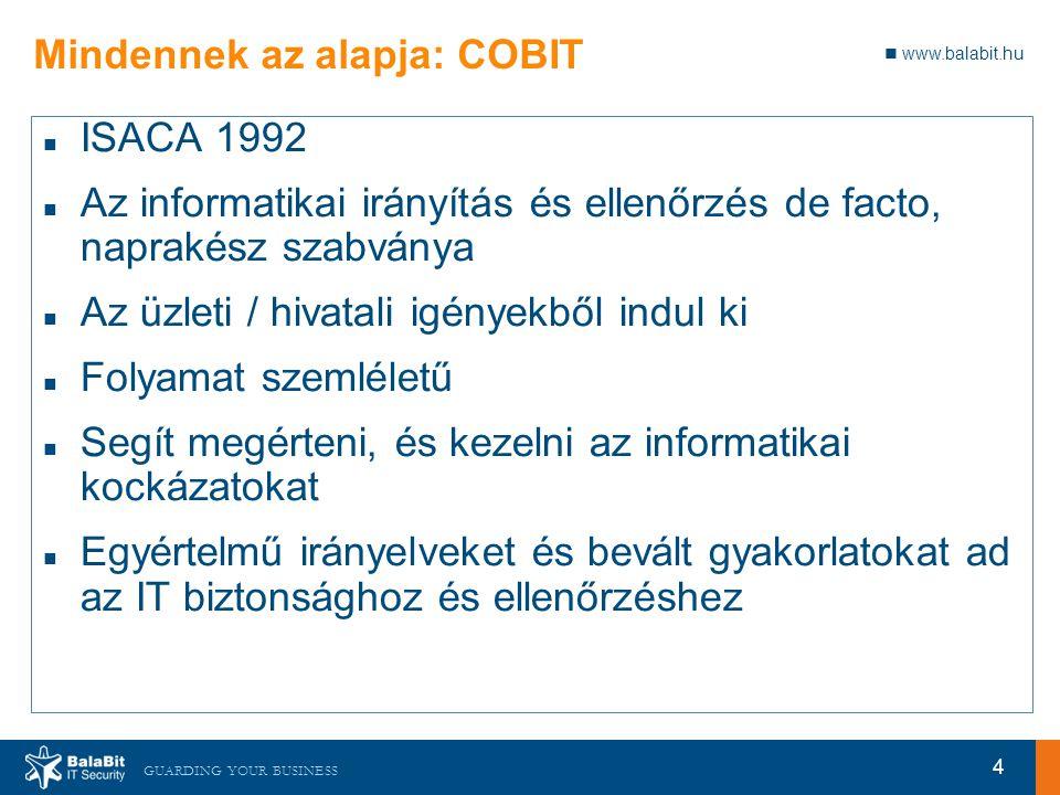 www.balabit.hu GUARDING YOUR BUSINESS Mindennek az alapja: COBIT ISACA 1992 Az informatikai irányítás és ellenőrzés de facto, naprakész szabványa Az üzleti / hivatali igényekből indul ki Folyamat szemléletű Segít megérteni, és kezelni az informatikai kockázatokat Egyértelmű irányelveket és bevált gyakorlatokat ad az IT biztonsághoz és ellenőrzéshez 4