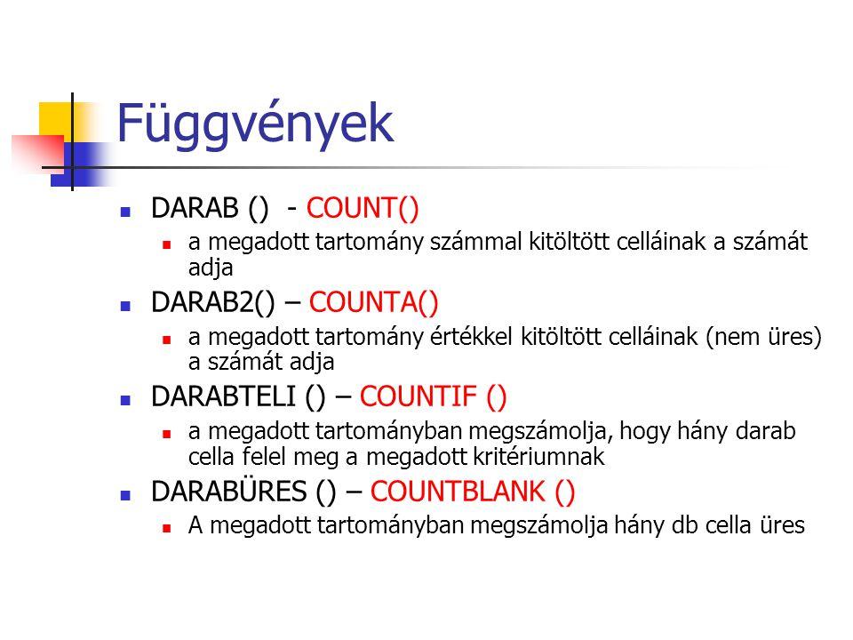 Függvények DARAB () - COUNT() a megadott tartomány számmal kitöltött celláinak a számát adja DARAB2() – COUNTA() a megadott tartomány értékkel kitöltö