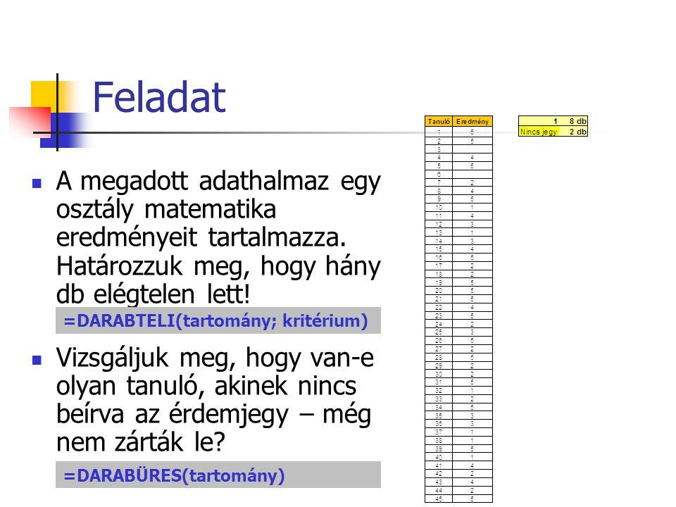 Feladat A megadott adathalmaz egy osztály matematika eredményeit tartalmazza. Határozzuk meg, hogy hány db elégtelen lett! Vizsgáljuk meg, hogy van-e