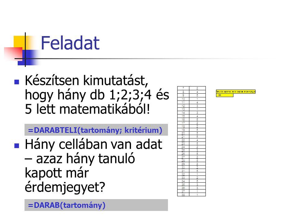 Feladat Készítsen kimutatást, hogy hány db 1;2;3;4 és 5 lett matematikából! Hány cellában van adat – azaz hány tanuló kapott már érdemjegyet? =DARABTE