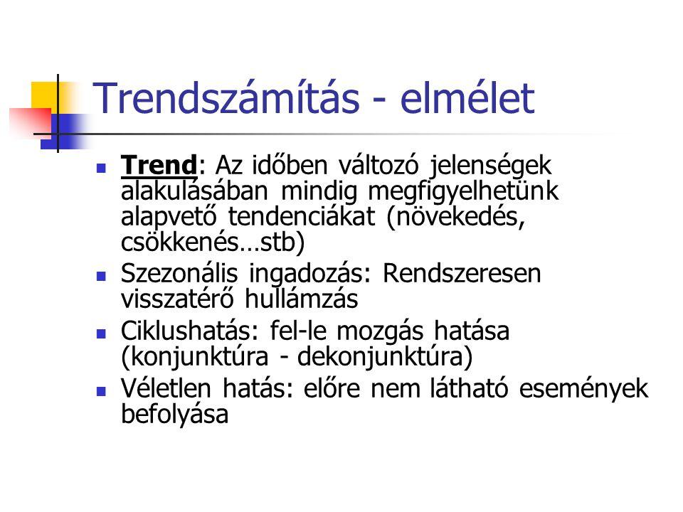 Trendszámítás - elmélet Trend: Az időben változó jelenségek alakulásában mindig megfigyelhetünk alapvető tendenciákat (növekedés, csökkenés…stb) Szezo