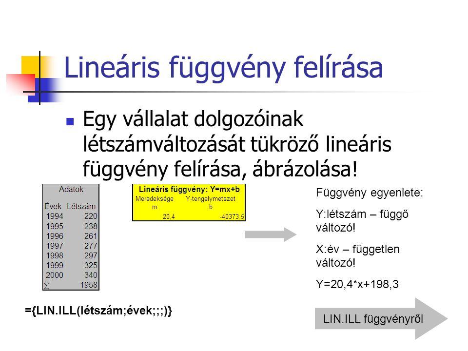 Lineáris függvény felírása Egy vállalat dolgozóinak létszámváltozását tükröző lineáris függvény felírása, ábrázolása! Függvény egyenlete: Y:létszám –