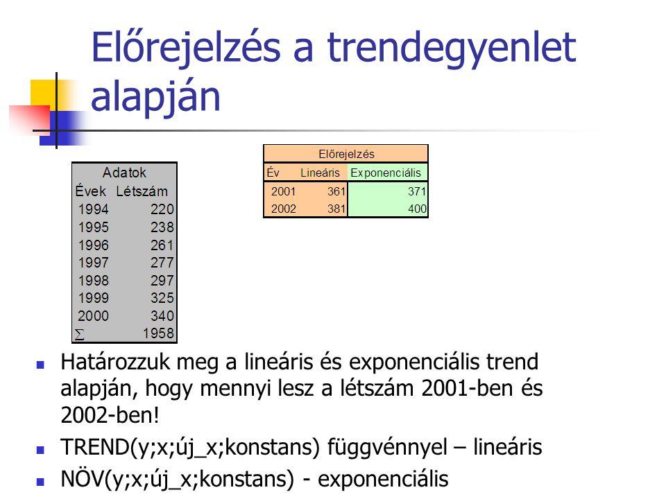 Előrejelzés a trendegyenlet alapján Határozzuk meg a lineáris és exponenciális trend alapján, hogy mennyi lesz a létszám 2001-ben és 2002-ben! TREND(y