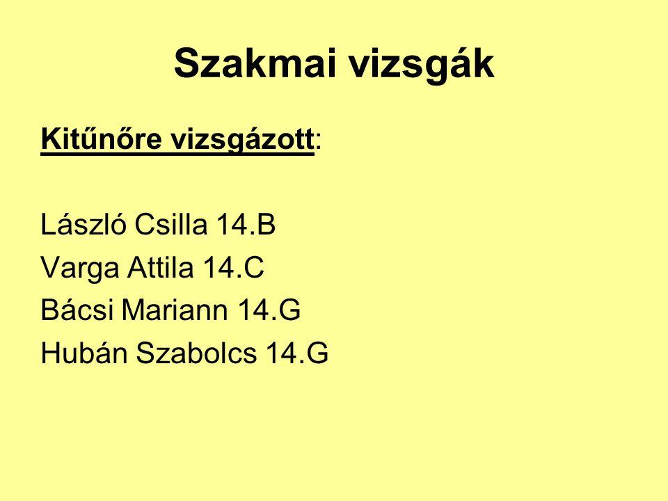 Szakmai vizsgák Kitűnőre vizsgázott: László Csilla 14.B Varga Attila 14.C Bácsi Mariann 14.G Hubán Szabolcs 14.G