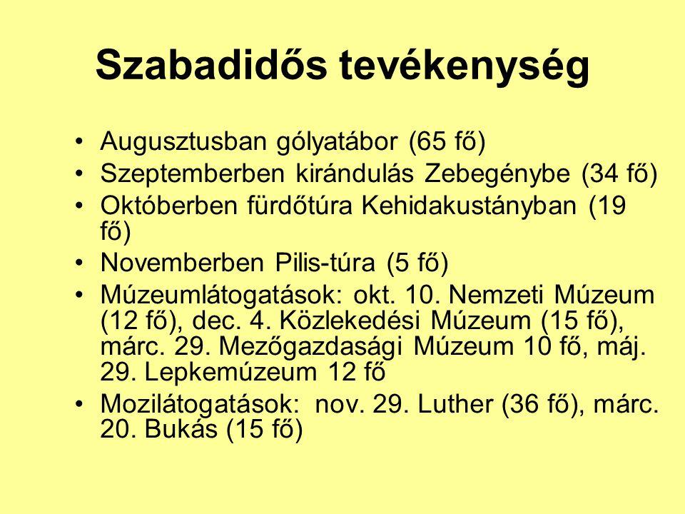 Szabadidős tevékenység Augusztusban gólyatábor (65 fő) Szeptemberben kirándulás Zebegénybe (34 fő) Októberben fürdőtúra Kehidakustányban (19 fő) Novem