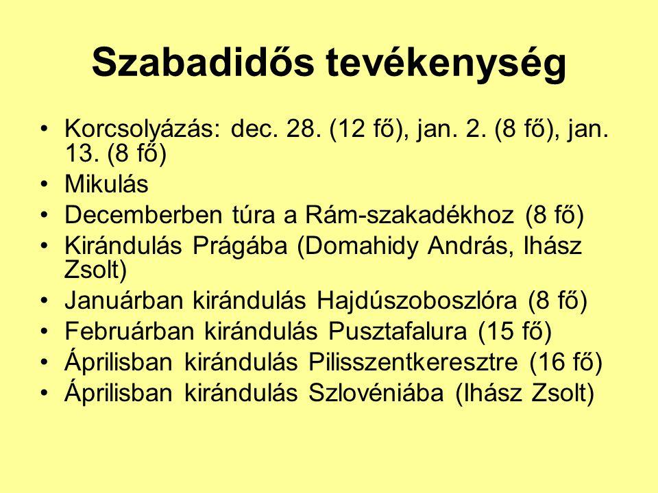 Szabadidős tevékenység Korcsolyázás: dec. 28. (12 fő), jan. 2. (8 fő), jan. 13. (8 fő) Mikulás Decemberben túra a Rám-szakadékhoz (8 fő) Kirándulás Pr