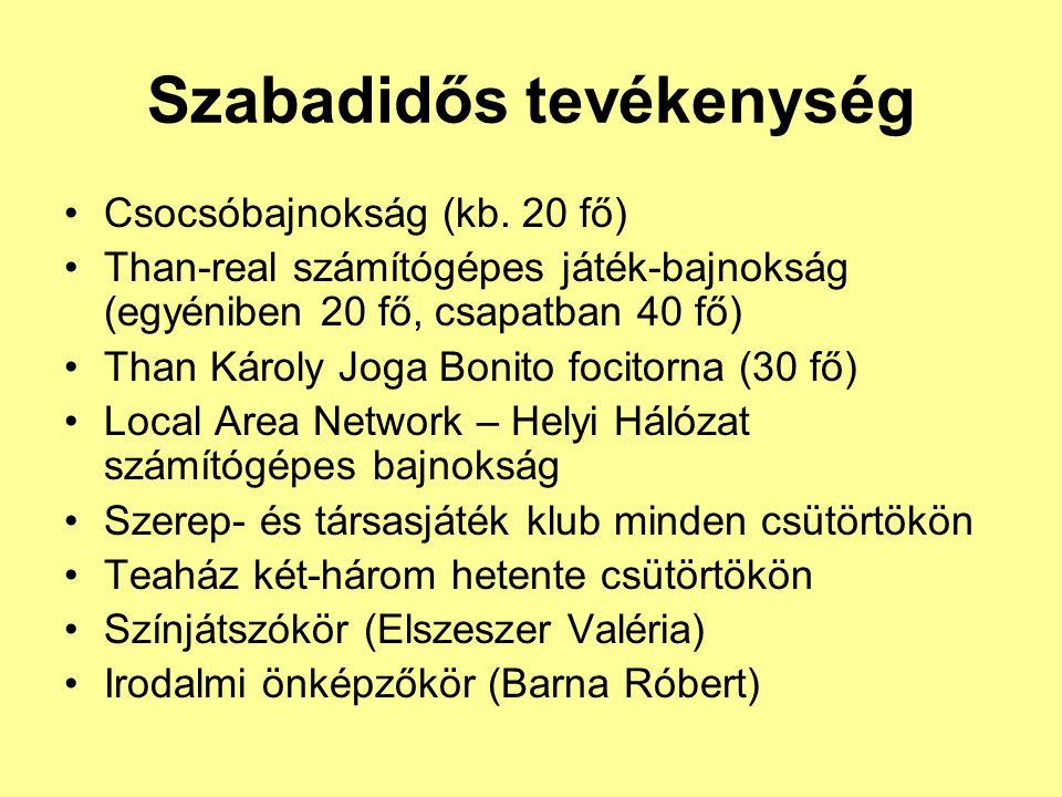Szabadidős tevékenység Csocsóbajnokság (kb. 20 fő) Than-real számítógépes játék-bajnokság (egyéniben 20 fő, csapatban 40 fő) Than Károly Joga Bonito f