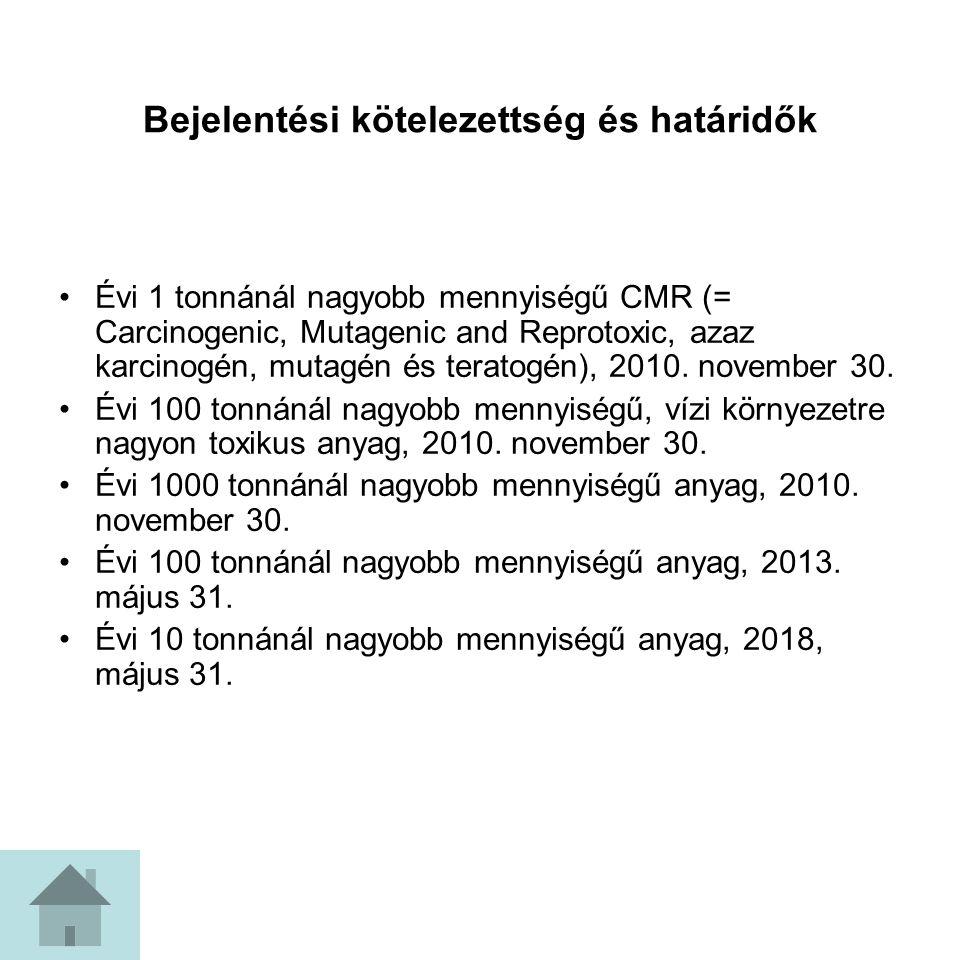 Bejelentési kötelezettség és határidők Évi 1 tonnánál nagyobb mennyiségű CMR (= Carcinogenic, Mutagenic and Reprotoxic, azaz karcinogén, mutagén és te