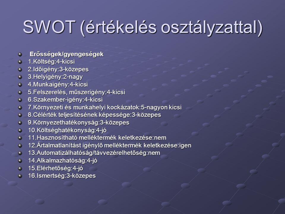 SWOT (értékelés osztályzattal) Erősségek/gyengeségek Erősségek/gyengeségek 1.Költség:4-kicsi 2.Időigény:3-közepes 3.Helyigény:2-nagy 4.Munkaigény:4-ki