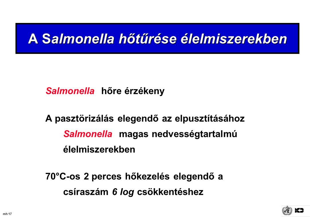 mh 17 A Salmonella hőtűrése élelmiszerekben Salmonella hőre érzékeny A pasztörizálás elegendő az elpusztításához Salmonella magas nedvességtartalmú él