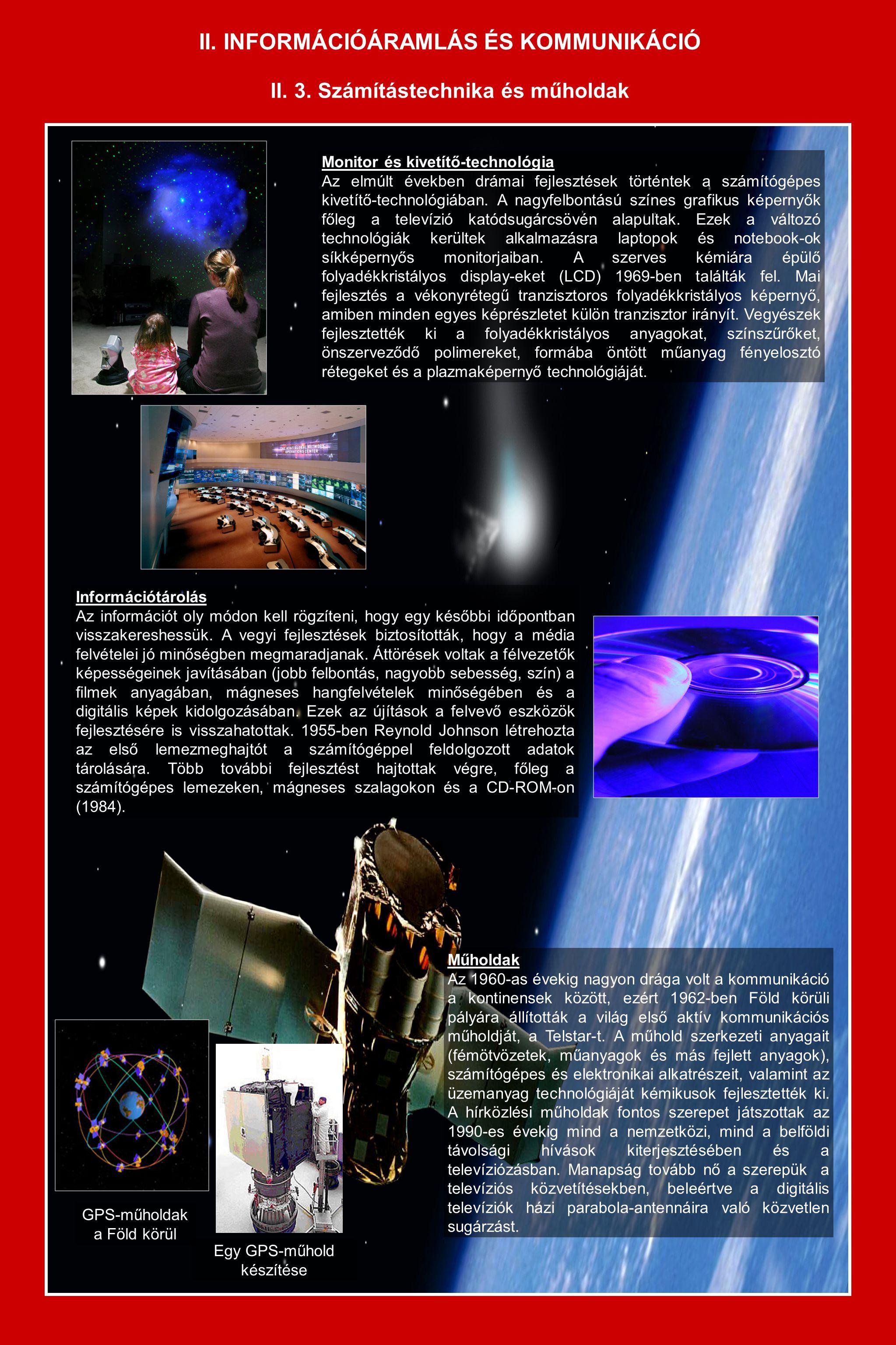 II. INFORMÁCIÓÁRAMLÁS ÉS KOMMUNIKÁCIÓ II. 3. Számítástechnika és műholdak Monitor és kivetítő-technológia Az elmúlt években drámai fejlesztések történ