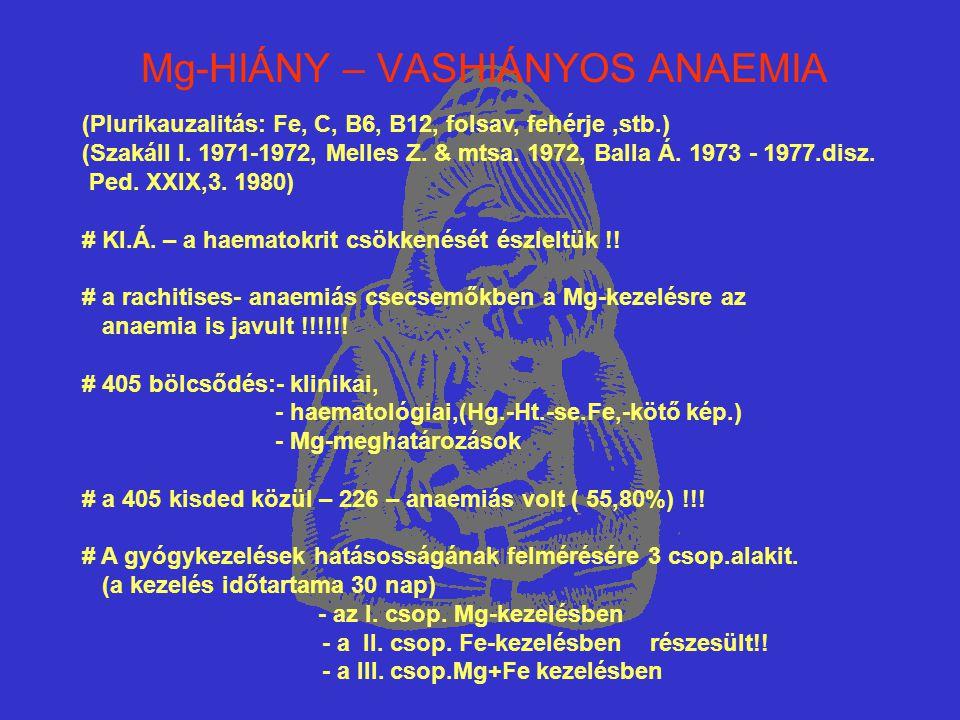 Mg-HIÁNY – VASHIÁNYOS ANAEMIA (Plurikauzalitás: Fe, C, B6, B12, folsav, fehérje,stb.) (Szakáll I. 1971-1972, Melles Z. & mtsa. 1972, Balla Á. 1973 - 1