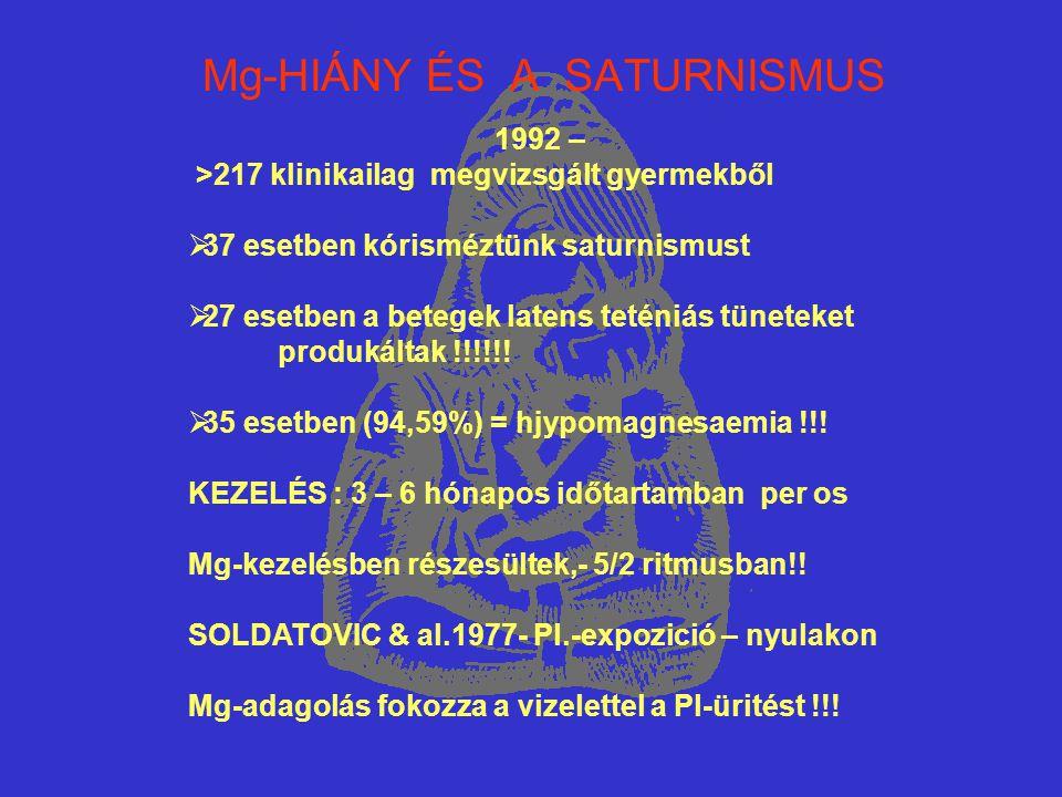 Mg-HIÁNY ÉS A SATURNISMUS 1992 – >217 klinikailag megvizsgált gyermekből  37 esetben kórisméztünk saturnismust  27 esetben a betegek latens teténiás