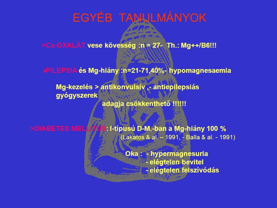 EGYÉB TANULMÁNYOK >Ca-OXALÁT vese kövesség :n = 27- Th.: Mg++/B6!!!  PILEPSIA és Mg-hiány :n=21-71,40%- hypomagnesaemia Mg-kezelés > antikonvulsív,-