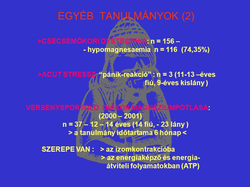 """EGYÉB TANULMÁNYOK (2) >CSECSEMŐKORI DYSTROPHIA: n = 156 – - hypomagnesaemia n = 116 (74,35%) >ACUT STRESSZ """"pánik-reakció"""" : n = 3 (11-13 –éves fiú, 9"""