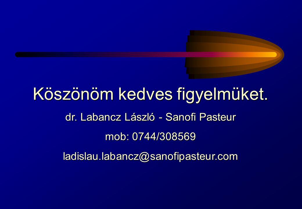 Köszönöm kedves figyelmüket. dr. Labancz László - Sanofi Pasteur mob: 0744/308569 ladislau.labancz@sanofipasteur.com