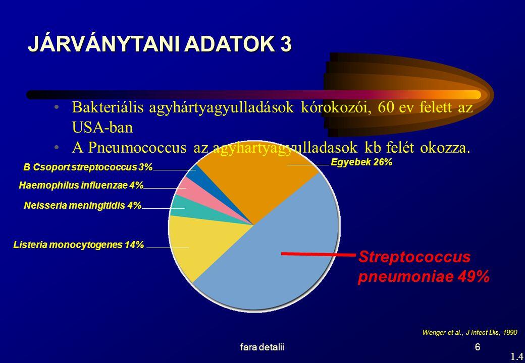 SURSA:STUDIU BACTRO ROMANIA Conf AZOICAI-SP PNEUMO IASI (Rezultate preliminare) ANTIBIOTIKUM ELLENLLS ROMNIBAN ANTIBIOTIKUM ELLENÁLLÁS ROMÁNIÁBAN