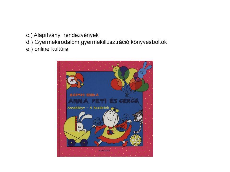 c.) Alapítványi rendezvények d.) Gyermekirodalom,gyermekillusztráció,könyvesboltok e.) online kultúra