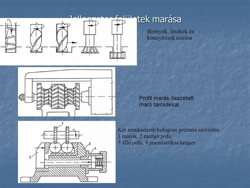 Jellegzetes felületek marása Hornyok, fészkek és könnyítések marása Profil marás összetett maró tárcsákkal Két munkadarab befogása prizmás szorítóba 1