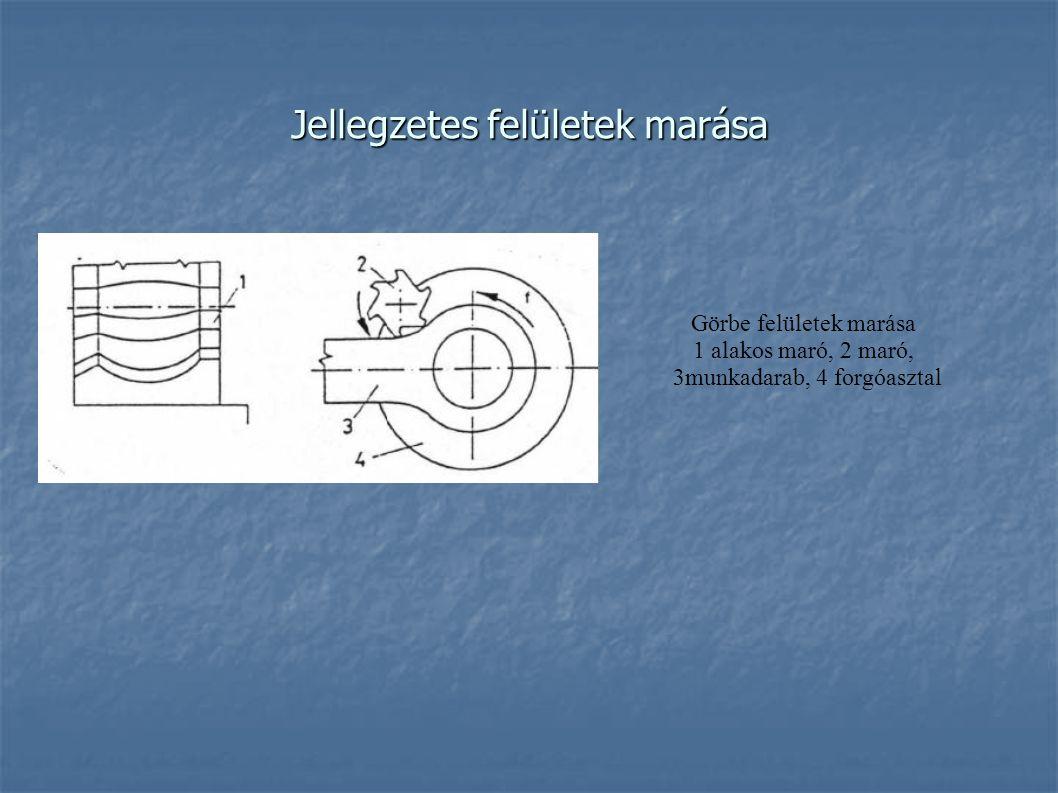 Jellegzetes felületek marása Görbe felületek marása 1 alakos maró, 2 maró, 3munkadarab, 4 forgóasztal
