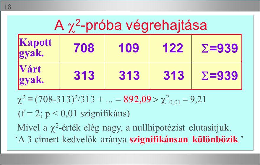  A  2 -próba végrehajtása  2 = (708-  ) 2 /  +...  2 0,01  (f = 2; p < 0,01 szignifikáns) Mivel a  2 -érték elég nagy,