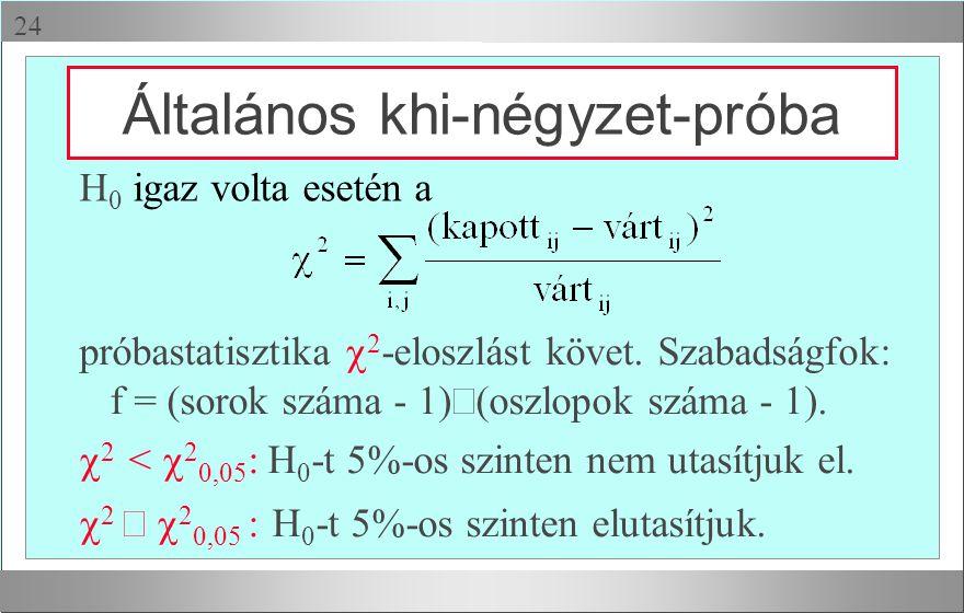  H 0 igaz volta esetén a próbastatisztika  2 -eloszlást követ. Szabadságfok: f = (sorok száma - 1)  (oszlopok száma - 1).  2 <  2 0,05 : H 0 -t