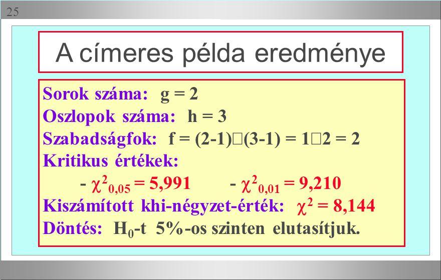  A címeres példa eredménye Sorok száma: g = 2 Oszlopok száma: h = 3 Szabadságfok: f = (2-1)  (3-1) = 1  2 = 2 Kritikus értékek: -  2 0,05 = 5,991